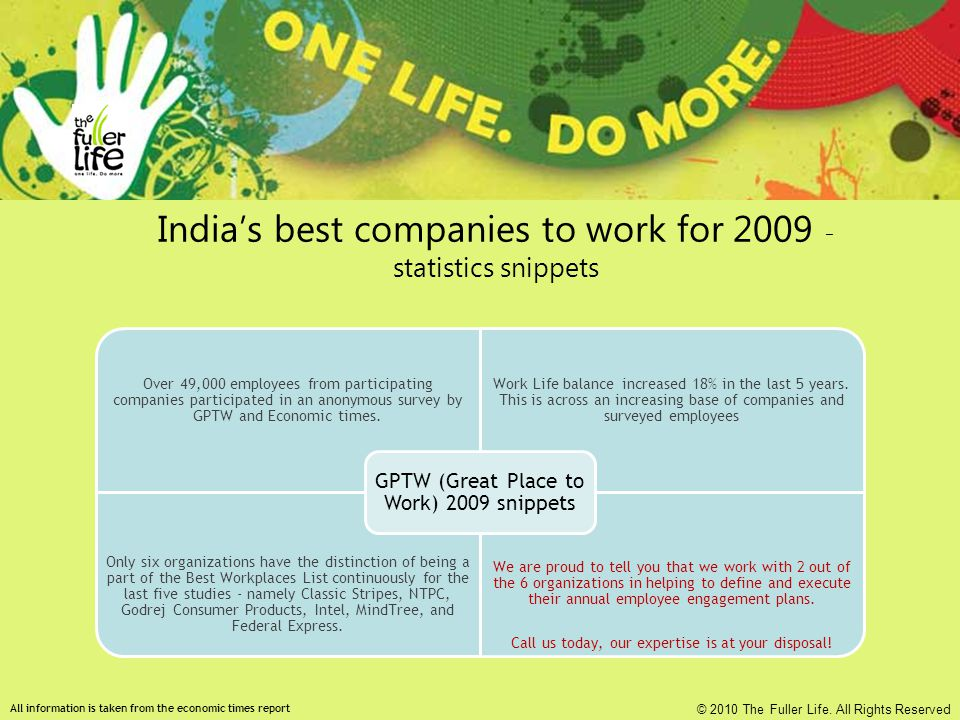 Indias best companies to work for 2009 - statistics snippets Over 49,000 employees from participating companies participated in an anonymous survey by GPTW and Economic times.