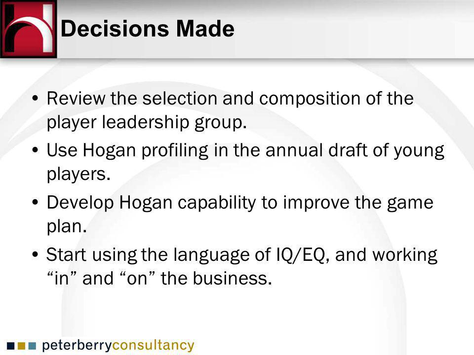 Review the selection and composition of the player leadership group.
