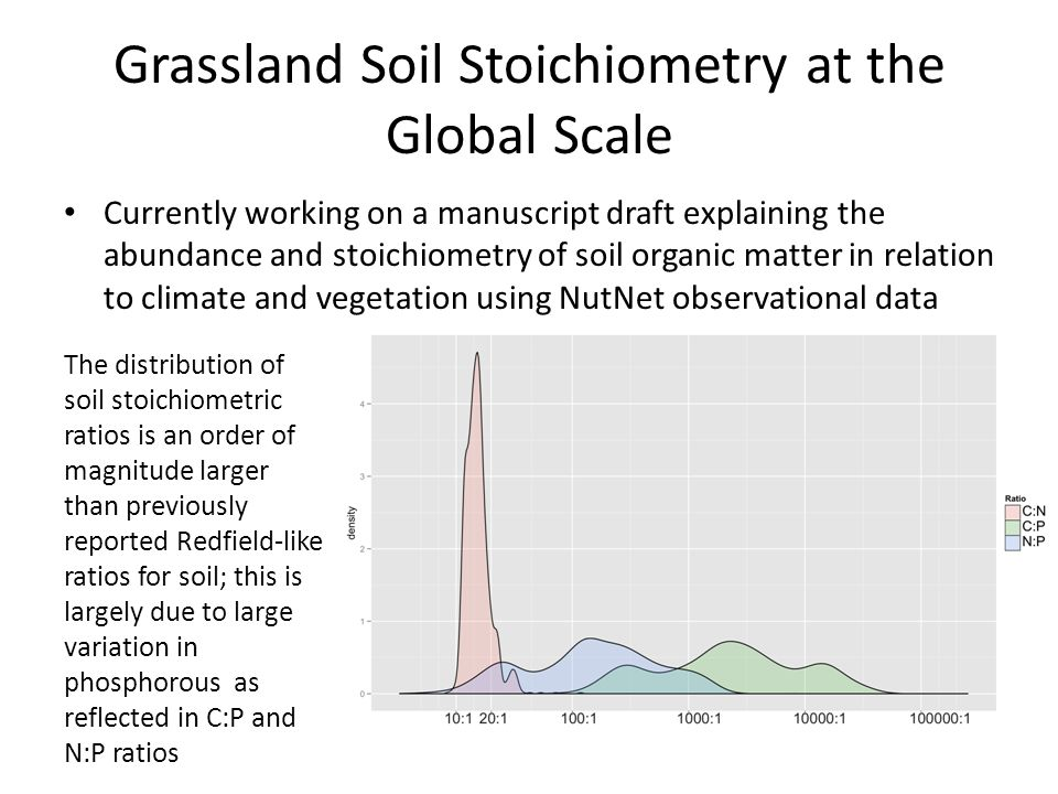 Grassland Soil Stoichiometry at the Global Scale Currently working on a manuscript draft explaining the abundance and stoichiometry of soil organic matter in relation to climate and vegetation using NutNet observational data The distribution of soil stoichiometric ratios is an order of magnitude larger than previously reported Redfield-like ratios for soil; this is largely due to large variation in phosphorous as reflected in C:P and N:P ratios