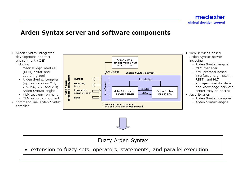 medexter clinical decision support web-services-based Arden Syntax server including - Arden Syntax engine - MLM manager - XML-protocol-based interfaces, e.g., SOAP, REST, and HL7 - a project-specific data and knowledge services center may be hosted Java libraries - Arden Syntax compiler - Arden Syntax engine Arden Syntax server and software components Fuzzy Arden Syntax extension to fuzzy sets, operators, statements, and parallel execution Arden Syntax integrated development and test environment (IDE) including - Medical logic module (MLM) editor and authoring tool - Arden Syntax compiler (syntax versions 2.1, 2.5, 2.6, 2.7, and 2.8) - Arden Syntax engine - MLM test environment - MLM export component command-line Arden Syntax compiler