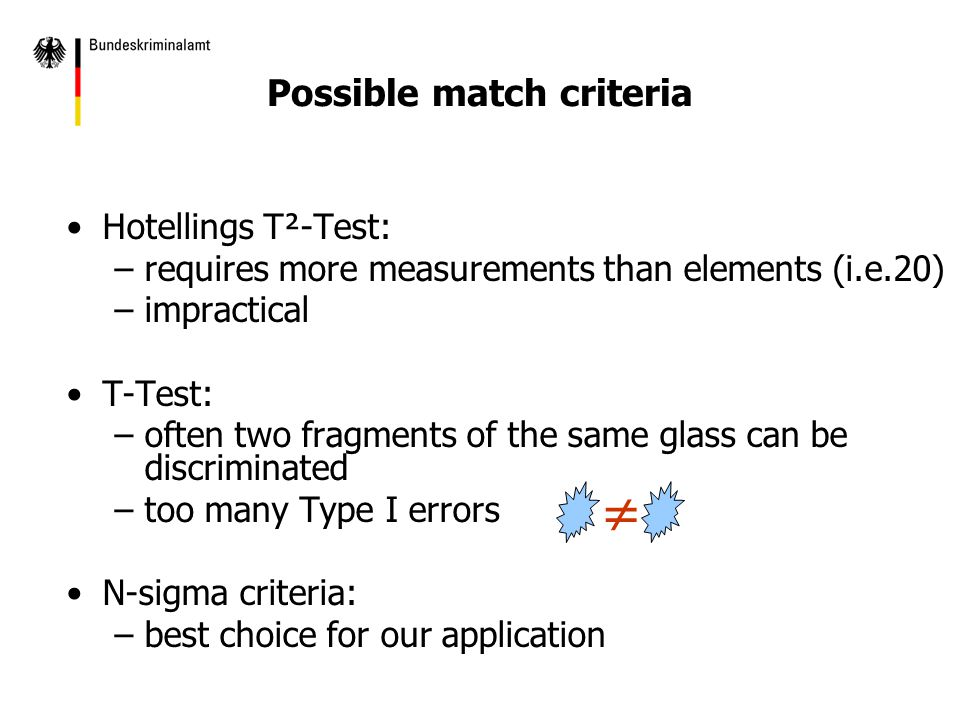 Hotellings T²-Test: –requires more measurements than elements (i.e.20) –impractical T-Test: –often two fragments of the same glass can be discriminated –too many Type I errors N-sigma criteria: –best choice for our application Possible match criteria