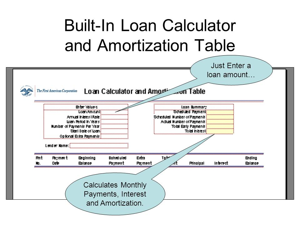 Built-In Loan Calculator and Amortization Table Calculates Monthly Payments, Interest and Amortization.