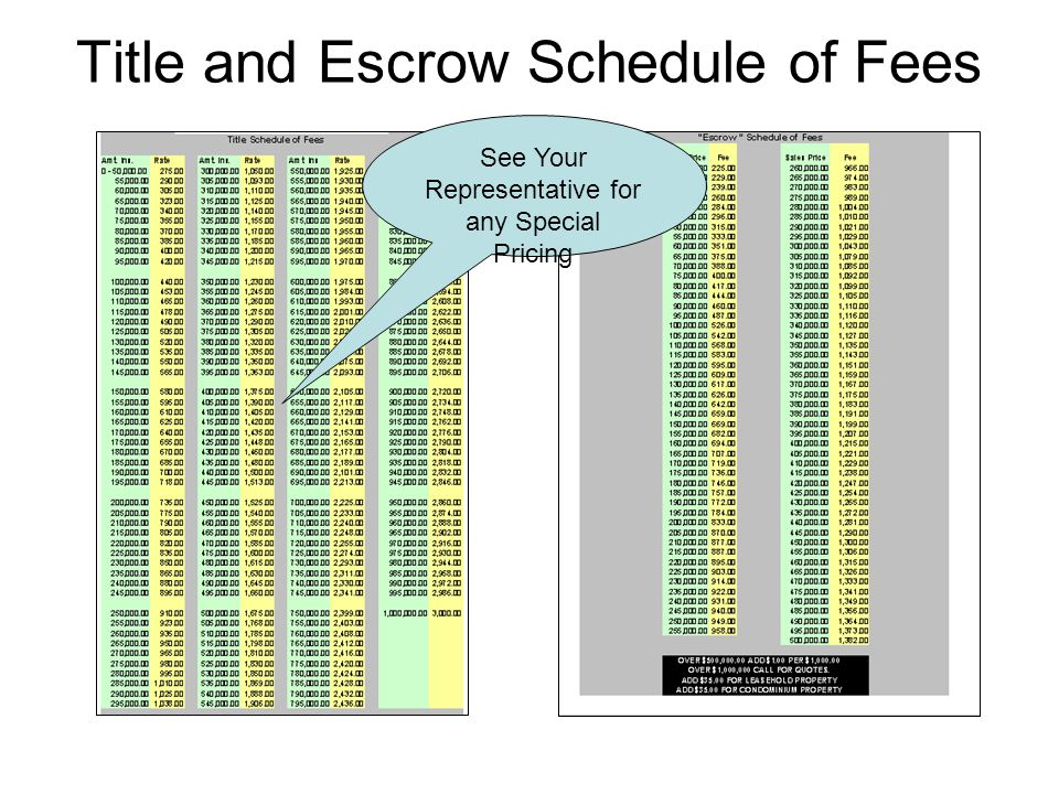 Title and Escrow Schedule of Fees See Your Representative for any Special Pricing