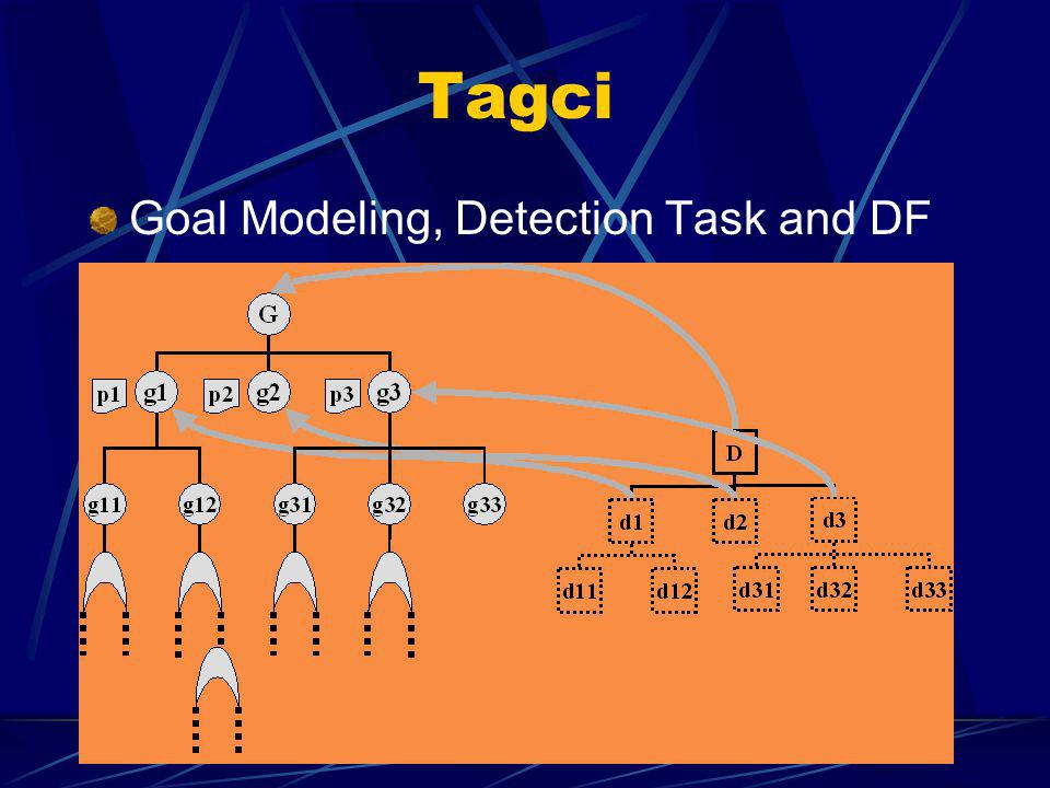Tagci Goal Modeling, Detection Task and DF