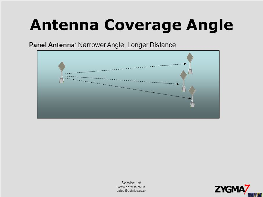 Solwise Ltd www.solwise.co.uk sales@solwise.co.uk Antenna Coverage Angle Panel Antenna: Narrower Angle, Longer Distance