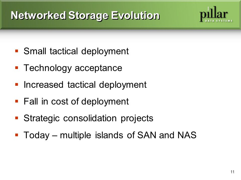 11 Networked Storage Evolution Small tactical deployment Technology acceptance Increased tactical deployment Fall in cost of deployment Strategic consolidation projects Today – multiple islands of SAN and NAS