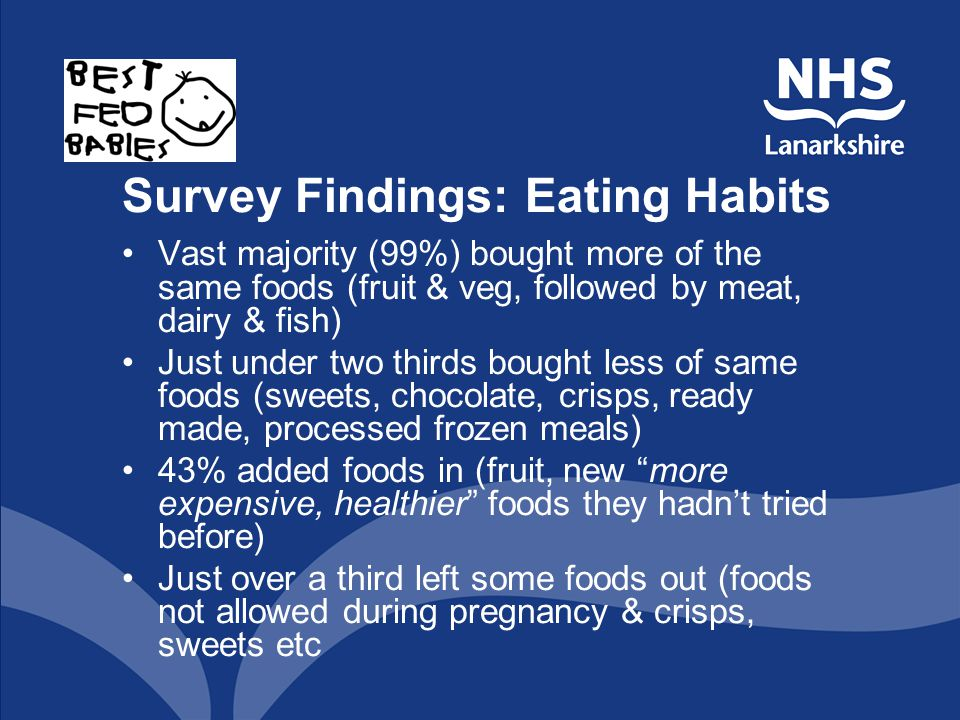 Survey Findings: Eating Habits Vast majority (99%) bought more of the same foods (fruit & veg, followed by meat, dairy & fish) Just under two thirds bought less of same foods (sweets, chocolate, crisps, ready made, processed frozen meals) 43% added foods in (fruit, new more expensive, healthier foods they hadnt tried before) Just over a third left some foods out (foods not allowed during pregnancy & crisps, sweets etc