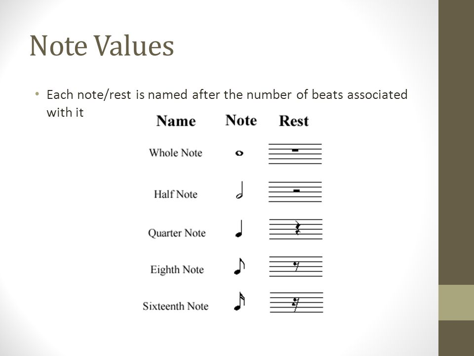 Note Values Each note/rest is named after the number of beats associated with it