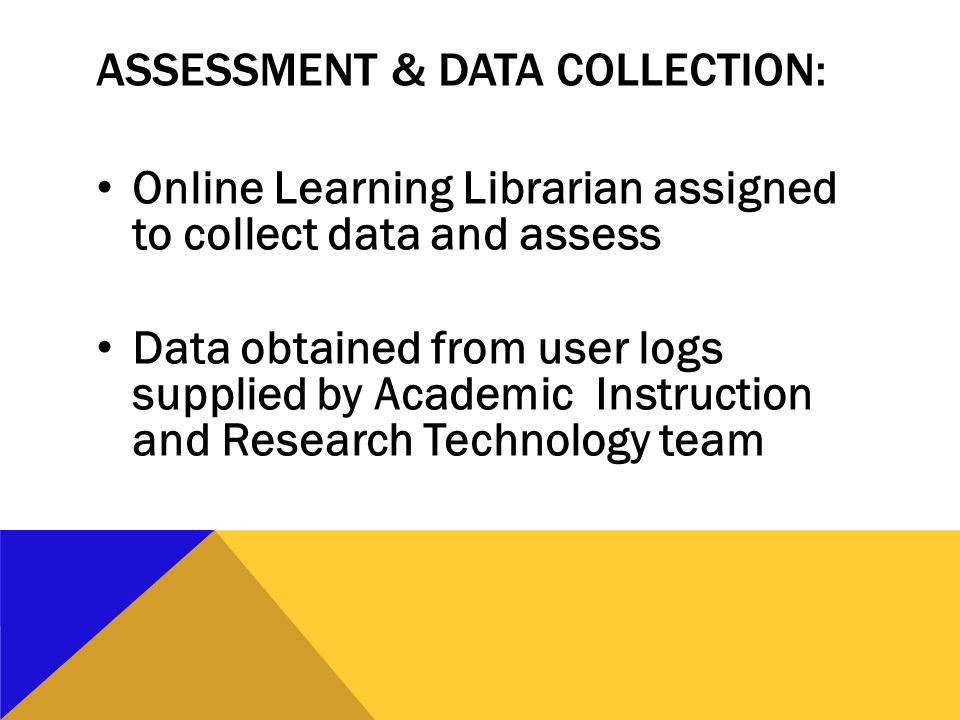 ASSESSMENT & DATA COLLECTION: Online Learning Librarian assigned to collect data and assess Data obtained from user logs supplied by Academic Instruction and Research Technology team