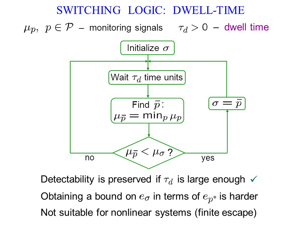 SWITCHING LOGIC: DWELL-TIME Obtaining a bound on in terms of is harder Not suitable for nonlinear systems (finite escape) Initialize Find no .