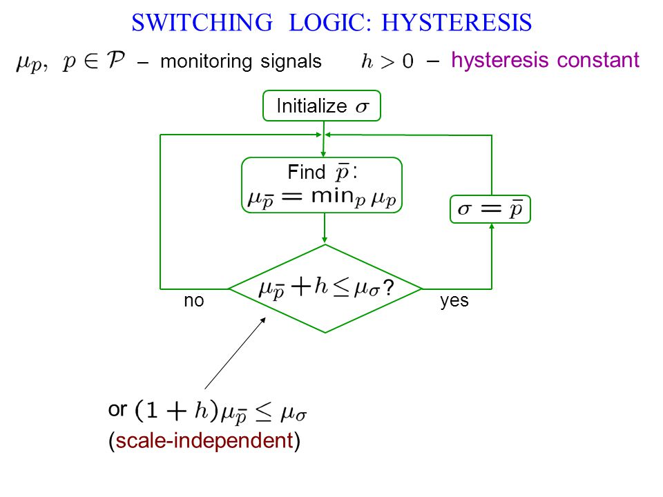 SWITCHING LOGIC: HYSTERESIS Initialize Find no yes – monitoring signals – hysteresis constant .