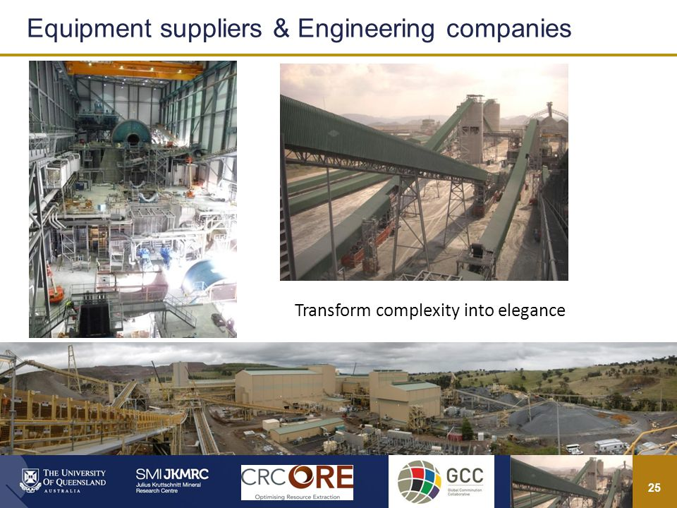 25 Equipment suppliers & Engineering companies Transform complexity into elegance