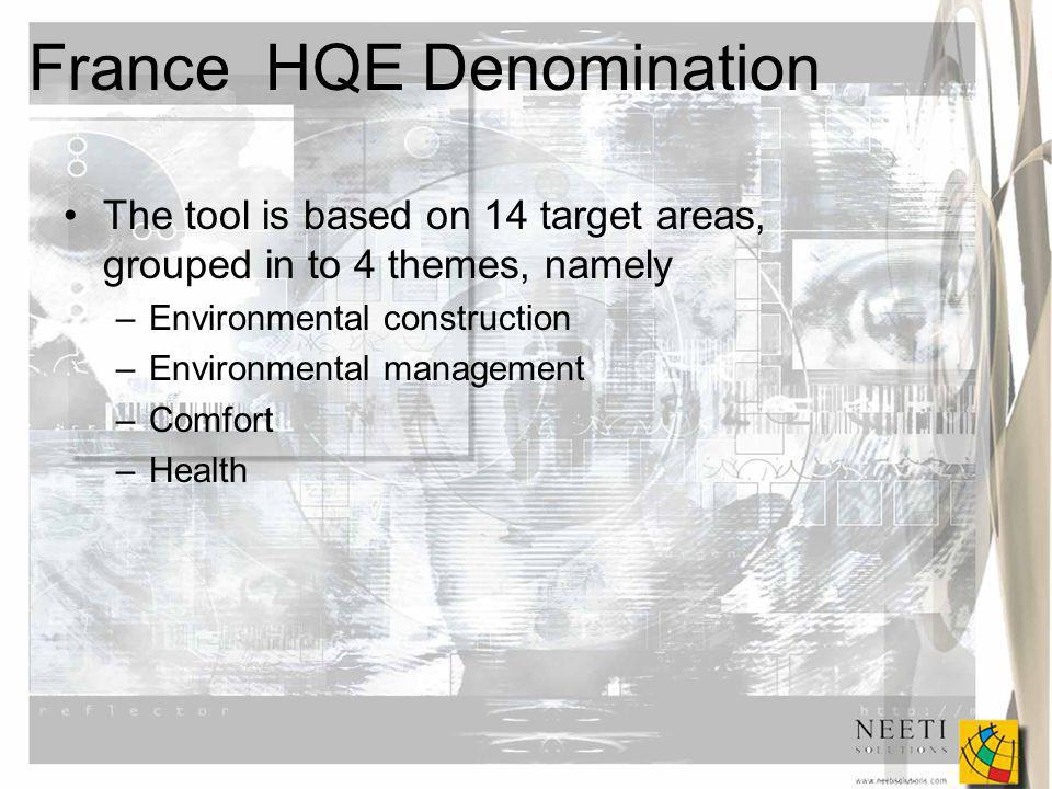France HQE Denomination The tool is based on 14 target areas, grouped in to 4 themes, namely –Environmental construction –Environmental management –Comfort –Health