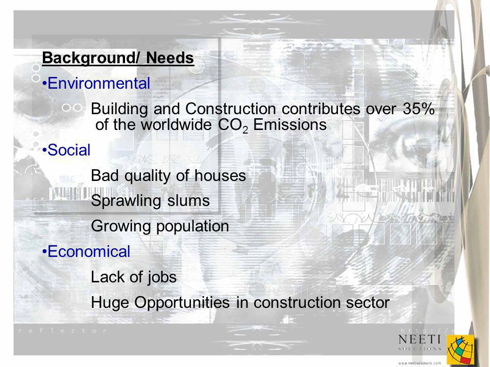 Background/ Needs Environmental Building and Construction contributes over 35% of the worldwide CO 2 Emissions Social Bad quality of houses Sprawling slums Growing population Economical Lack of jobs Huge Opportunities in construction sector