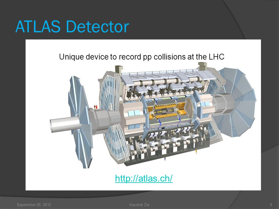 ATLAS Detector September 26, 2012Kaushik De9 http://atlas.ch/ Unique device to record pp collisions at the LHC