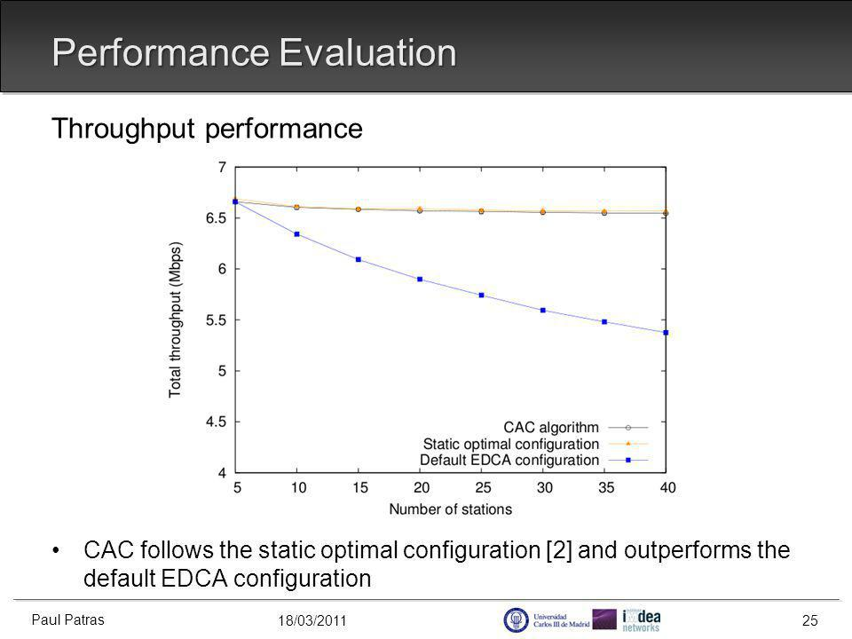 18/03/2011 Throughput performance CAC follows the static optimal configuration [2] and outperforms the default EDCA configuration Performance Evaluation Paul Patras 25