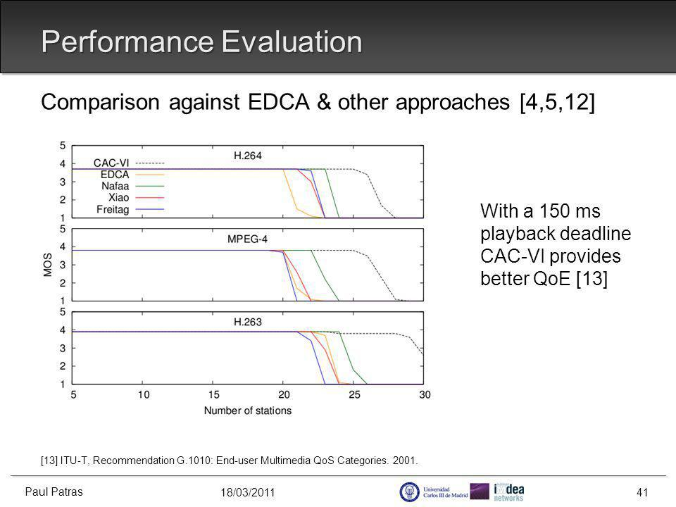 18/03/2011 Performance Evaluation Comparison against EDCA & other approaches [4,5,12] [13] ITU-T, Recommendation G.1010: End-user Multimedia QoS Categories.