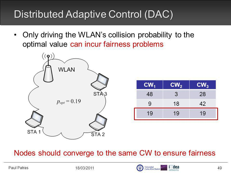 18/03/2011 Distributed Adaptive Control (DAC) Paul Patras 49 Only driving the WLANs collision probability to the optimal value can incur fairness problems Nodes should converge to the same CW to ensure fairness CW 1 CW 2 CW 3 48328 91842 19