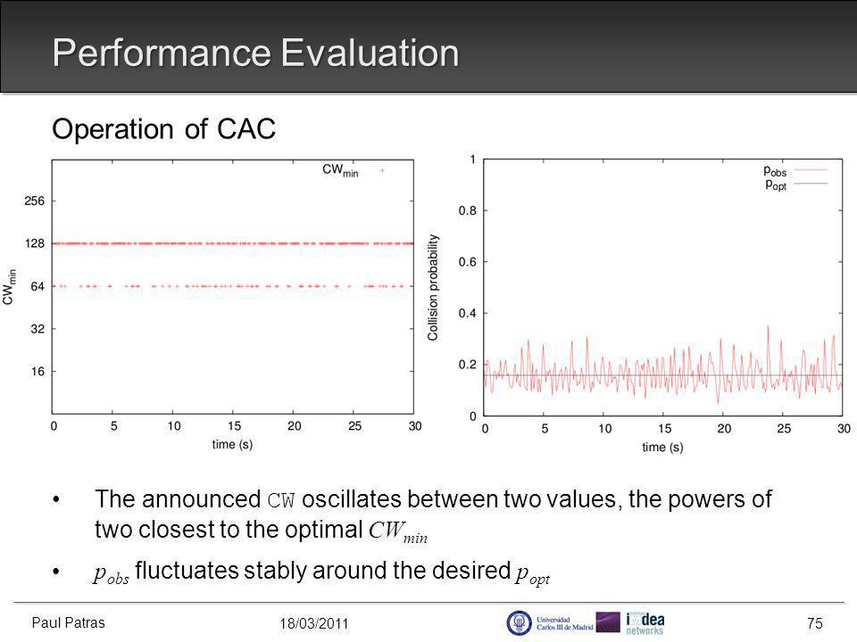 18/03/2011 Performance Evaluation Operation of CAC The announced CW oscillates between two values, the powers of two closest to the optimal CW min p obs fluctuates stably around the desired p opt Paul Patras 75