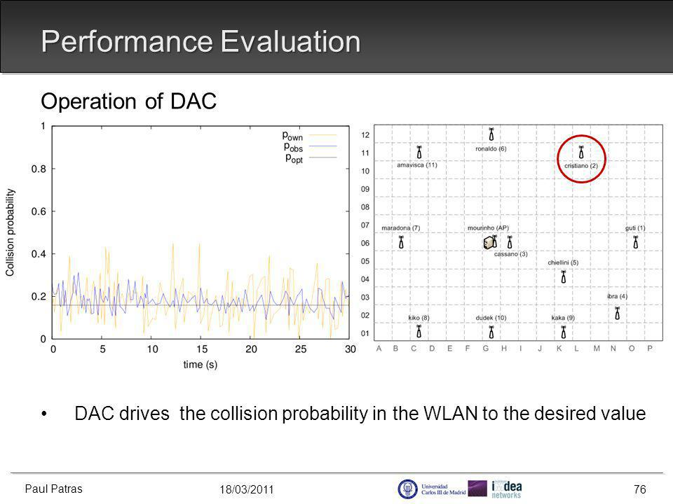18/03/2011 Performance Evaluation Operation of DAC DAC drives the collision probability in the WLAN to the desired value Paul Patras 76