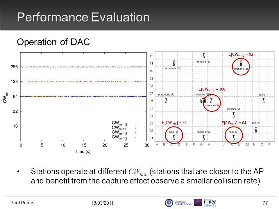 18/03/2011 Performance Evaluation Operation of DAC Stations operate at different CW min (stations that are closer to the AP and benefit from the capture effect observe a smaller collision rate) Paul Patras 77 E[CW min ] = 92 E[CW min ] = 300 E[CW min ] = 64