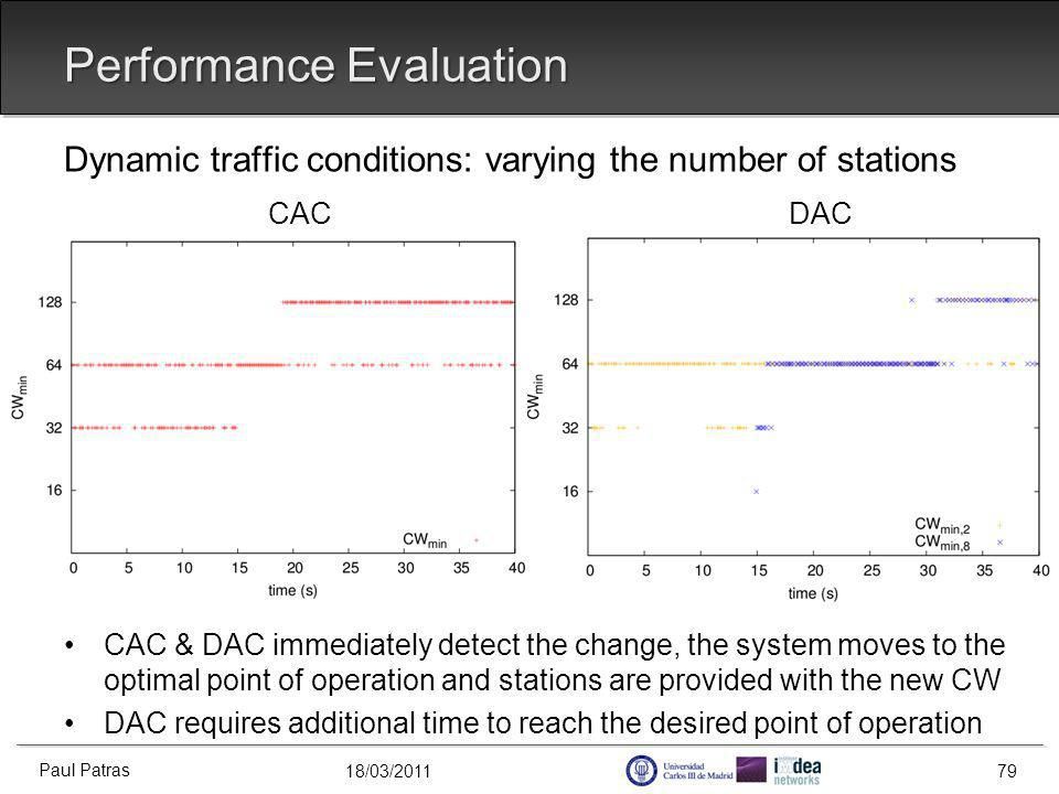 18/03/2011 Performance Evaluation Dynamic traffic conditions: varying the number of stations CAC DAC CAC & DAC immediately detect the change, the system moves to the optimal point of operation and stations are provided with the new CW DAC requires additional time to reach the desired point of operation Paul Patras 79