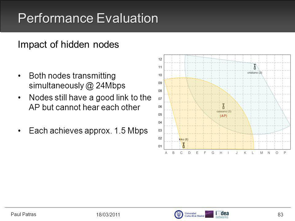 18/03/2011 Performance Evaluation Impact of hidden nodes Both nodes transmitting simultaneously @ 24Mbps Nodes still have a good link to the AP but cannot hear each other Each achieves approx.