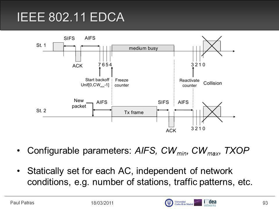 18/03/2011 IEEE 802.11 EDCA Configurable parameters: AIFS, CW min, CW max, TXOP Statically set for each AC, independent of network conditions, e.g.