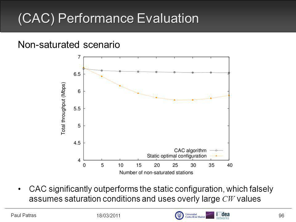 18/03/2011 Non-saturated scenario CAC significantly outperforms the static configuration, which falsely assumes saturation conditions and uses overly large CW values (CAC) Performance Evaluation Paul Patras 96