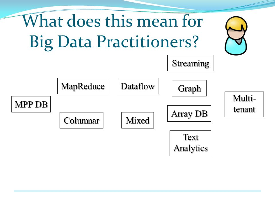 What does this mean for Big Data Practitioners