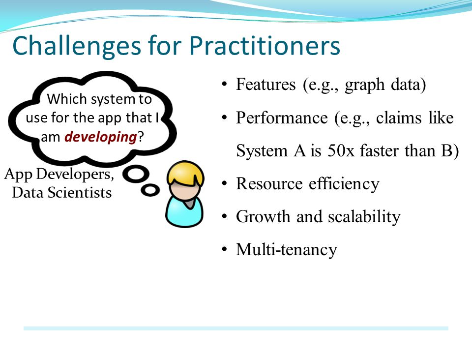 Challenges for Practitioners Which system to use for the app that I am developing.