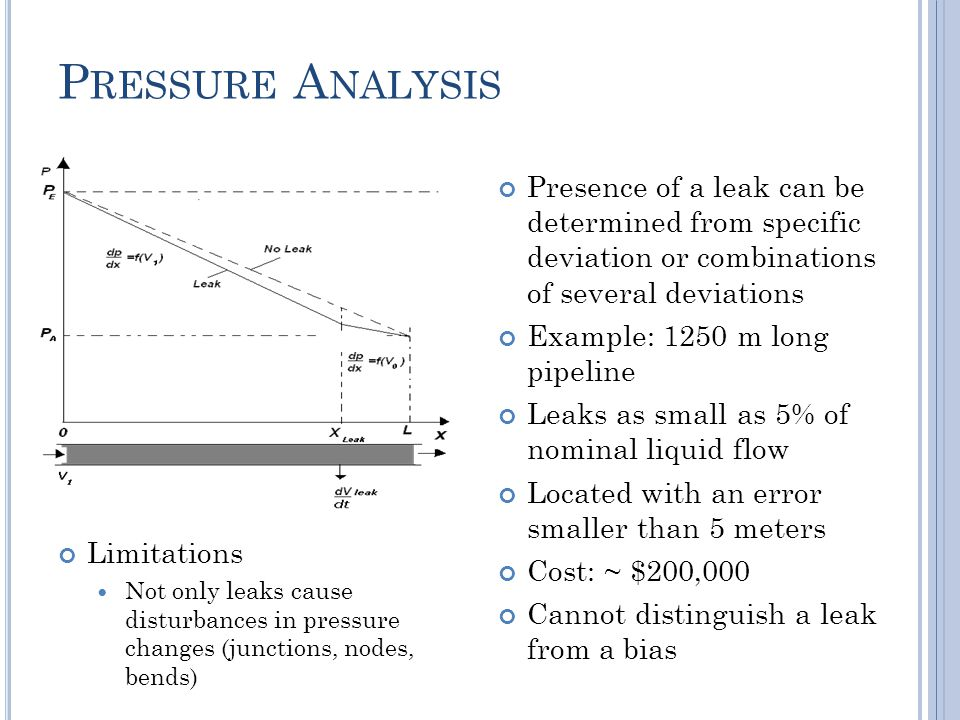 P RESSURE A NALYSIS Limitations Not only leaks cause disturbances in pressure changes (junctions, nodes, bends) Presence of a leak can be determined from specific deviation or combinations of several deviations Example: 1250 m long pipeline Leaks as small as 5% of nominal liquid flow Located with an error smaller than 5 meters Cost: ~ $200,000 Cannot distinguish a leak from a bias
