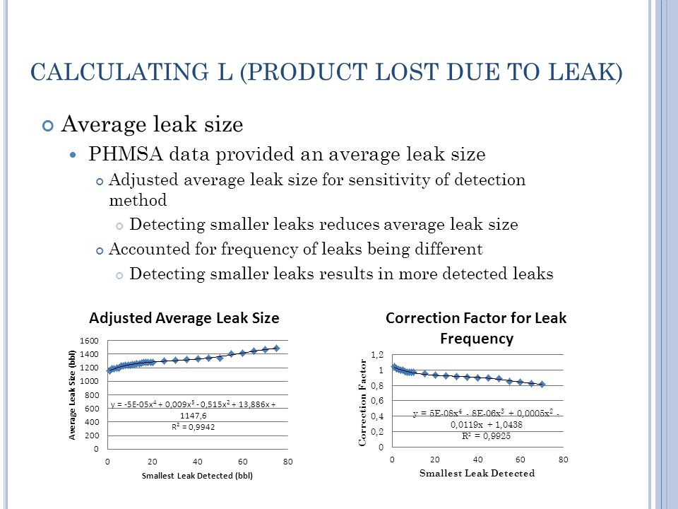 CALCULATING L (PRODUCT LOST DUE TO LEAK) Average leak size PHMSA data provided an average leak size Adjusted average leak size for sensitivity of detection method Detecting smaller leaks reduces average leak size Accounted for frequency of leaks being different Detecting smaller leaks results in more detected leaks