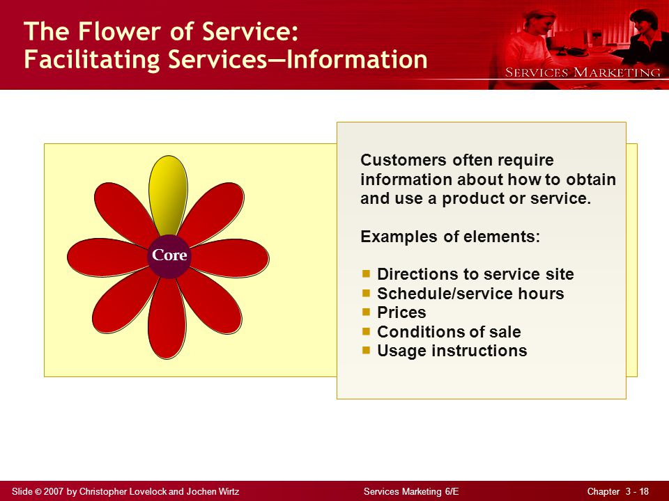 Slide © 2007 by Christopher Lovelock and Jochen Wirtz Services Marketing 6/E Chapter 3 - 18 The Flower of Service: Facilitating ServicesInformation Core Customers often require information about how to obtain and use a product or service.