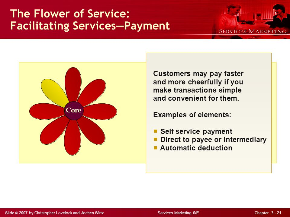 Slide © 2007 by Christopher Lovelock and Jochen Wirtz Services Marketing 6/E Chapter 3 - 21 The Flower of Service: Facilitating ServicesPayment Core Customers may pay faster and more cheerfully if you make transactions simple and convenient for them.