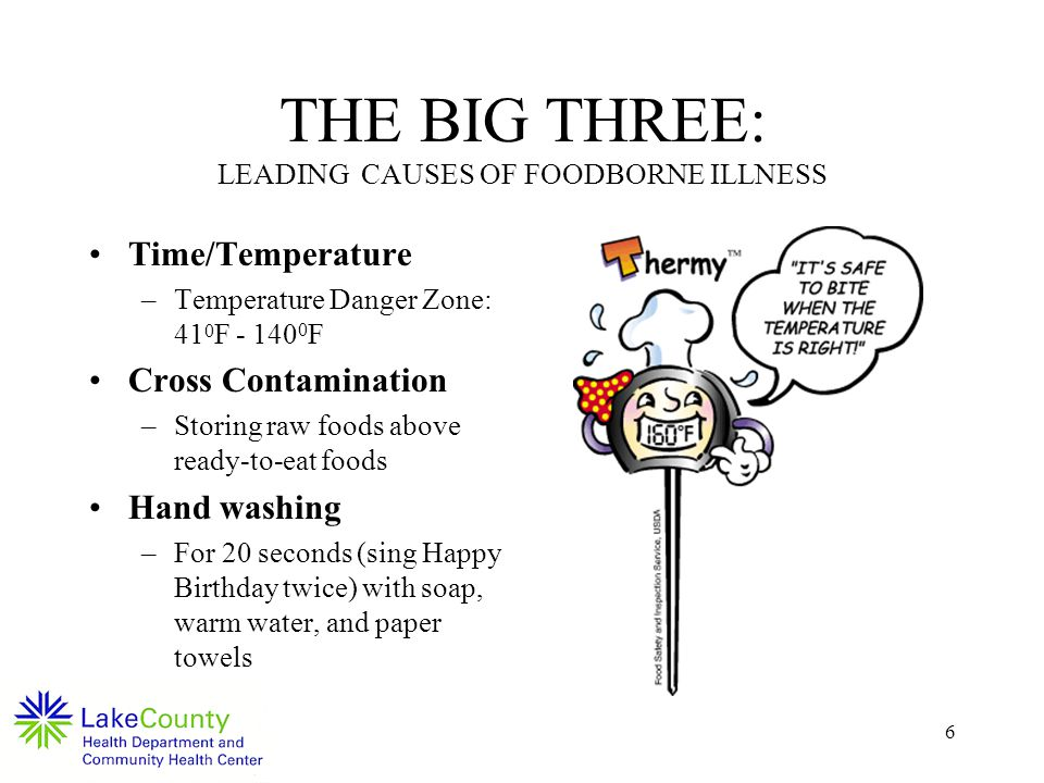 6 THE BIG THREE: LEADING CAUSES OF FOODBORNE ILLNESS Time/Temperature –Temperature Danger Zone: 41 0 F - 140 0 F Cross Contamination –Storing raw foods above ready-to-eat foods Hand washing –For 20 seconds (sing Happy Birthday twice) with soap, warm water, and paper towels