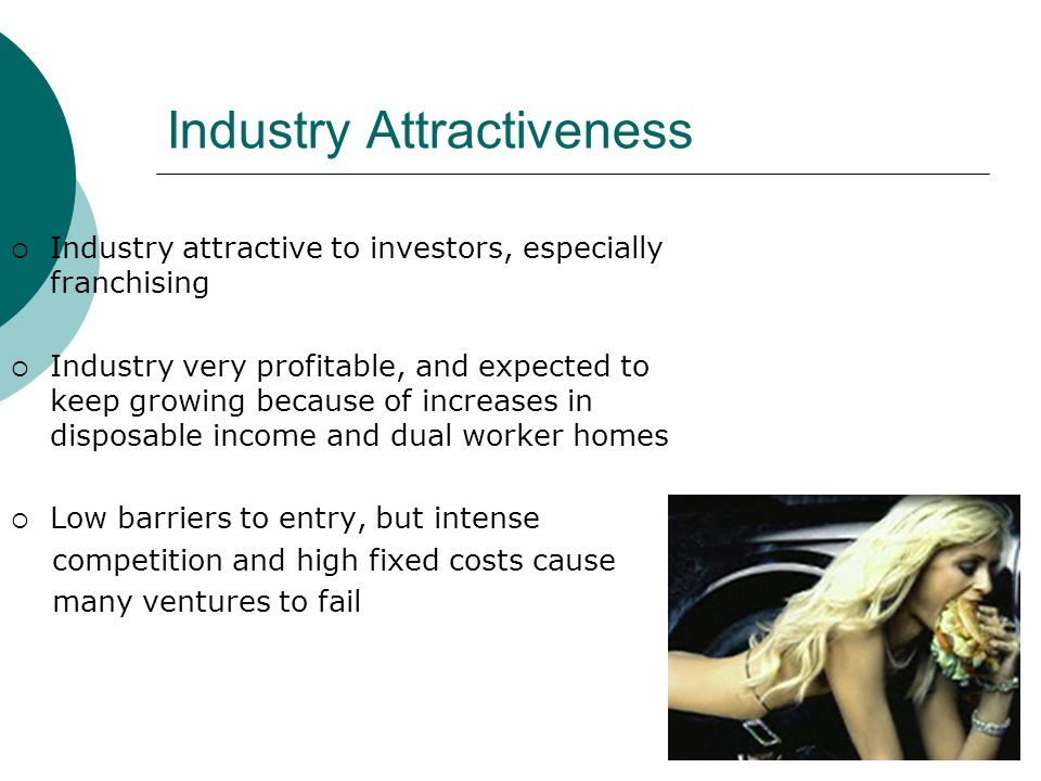 Industry Attractiveness Industry attractive to investors, especially franchising Industry very profitable, and expected to keep growing because of increases in disposable income and dual worker homes Low barriers to entry, but intense competition and high fixed costs cause many ventures to fail