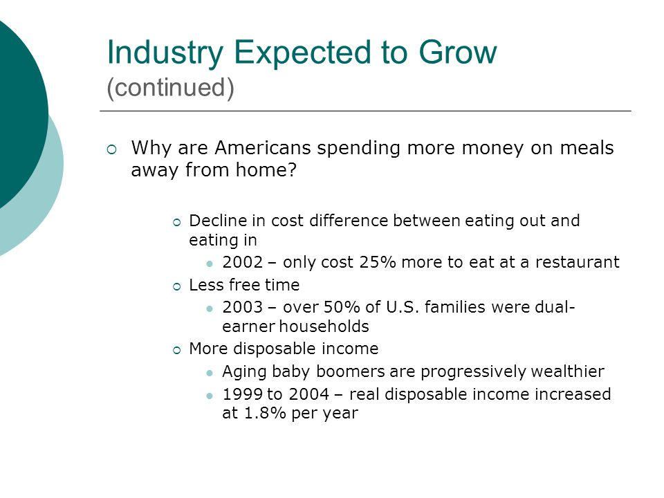 Industry Expected to Grow (continued) Why are Americans spending more money on meals away from home.