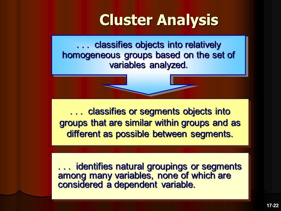 Cluster Analysis...