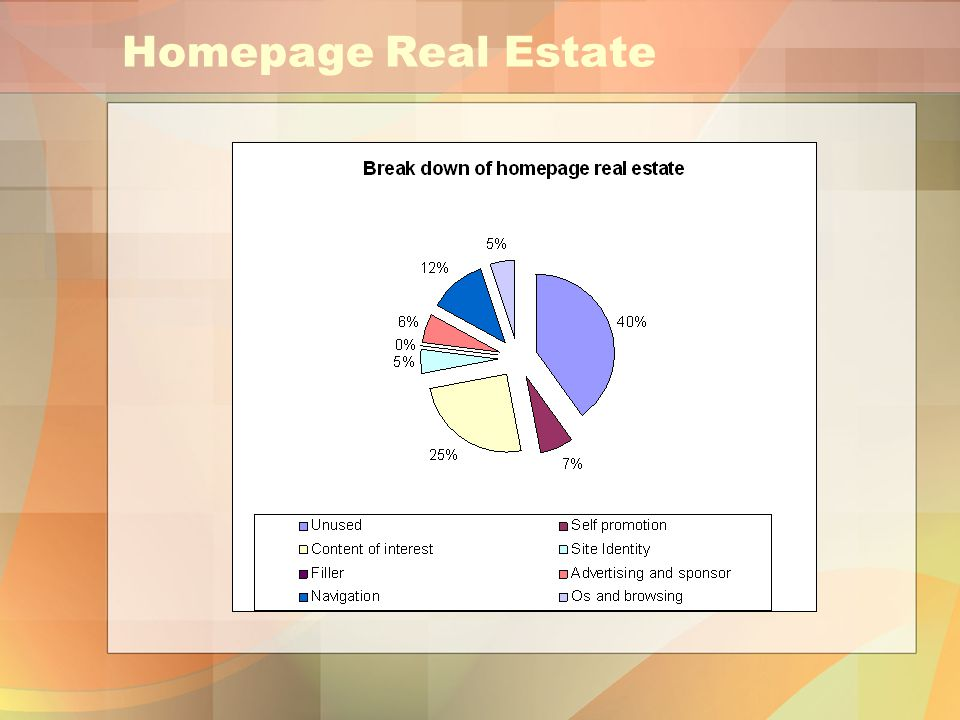 Homepage Real Estate