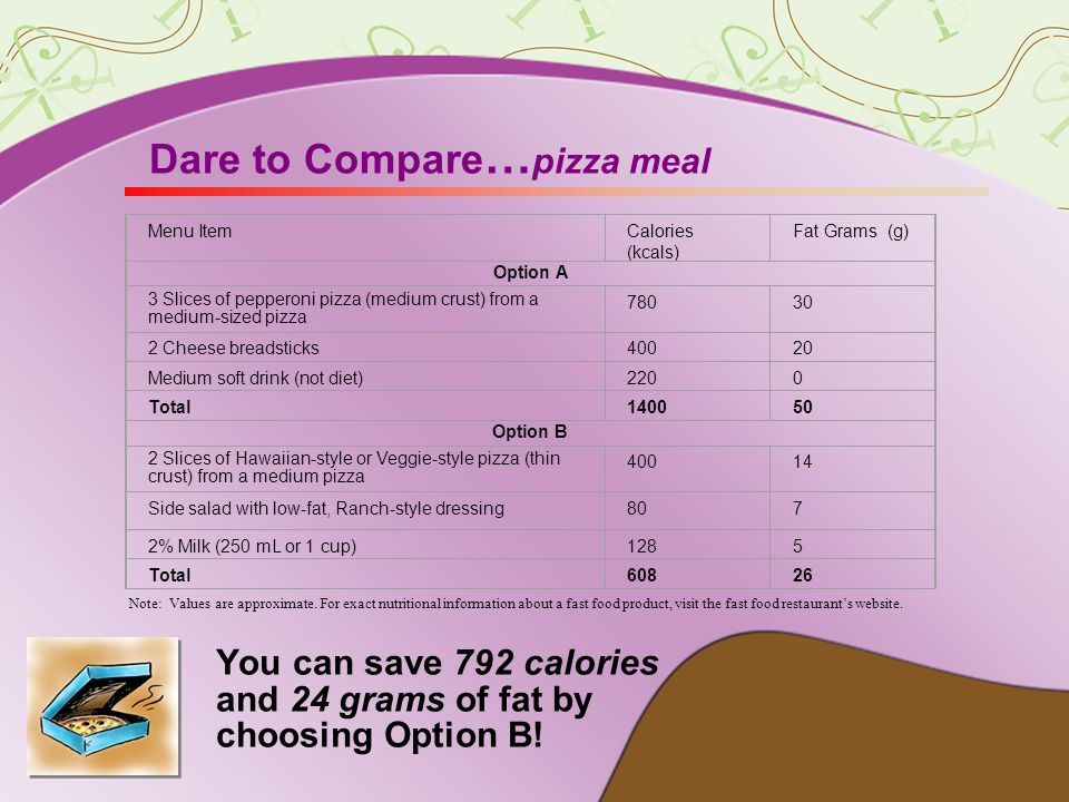 Dare to Compare … pizza meal You can save 792 calories and 24 grams of fat by choosing Option B.
