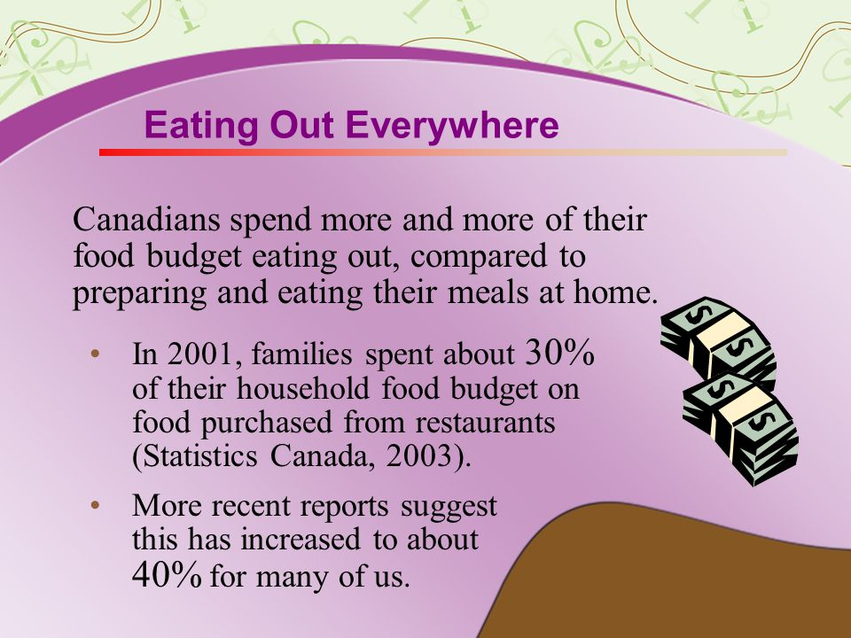 Eating Out Everywhere Canadians spend more and more of their food budget eating out, compared to preparing and eating their meals at home.