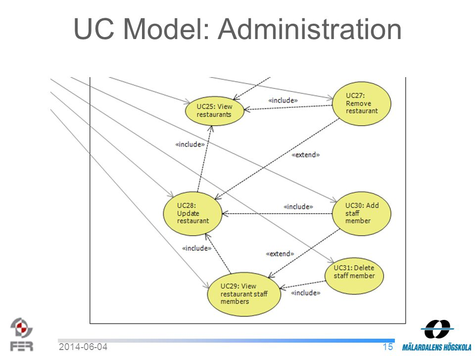 UC Model: Administration 152014-06-04