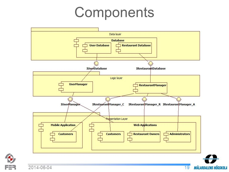 Components 192014-06-04