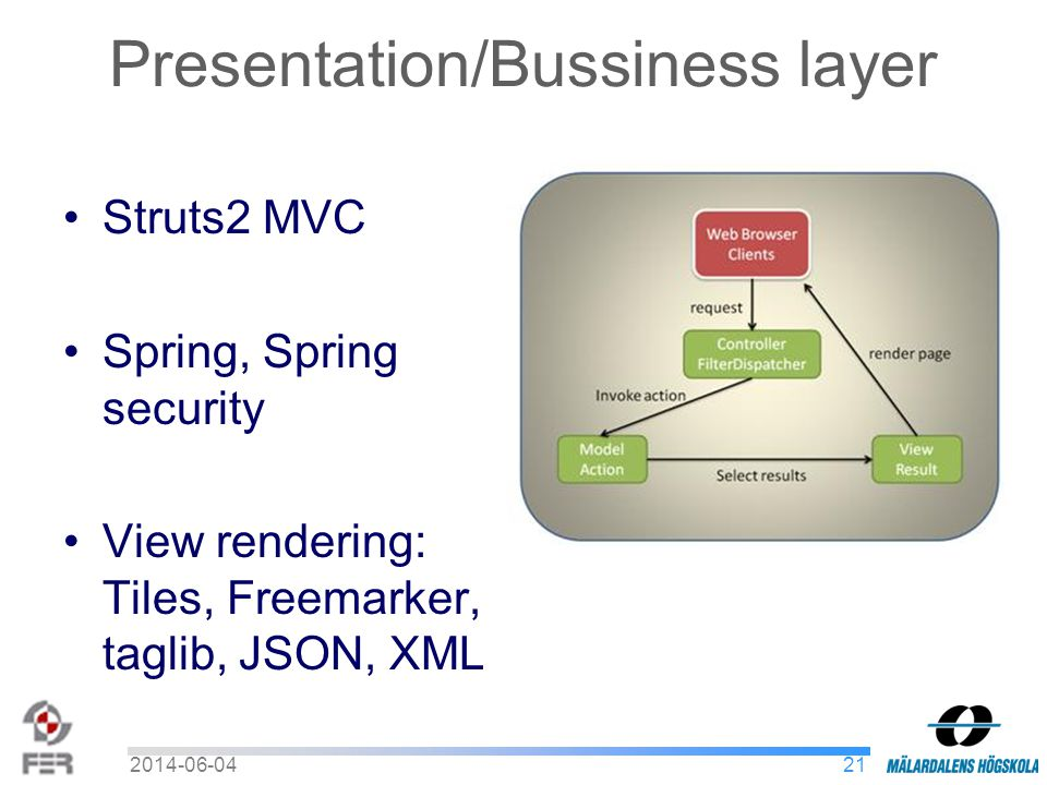 Presentation/Bussiness layer Struts2 MVC Spring, Spring security View rendering: Tiles, Freemarker, taglib, JSON, XML 212014-06-04