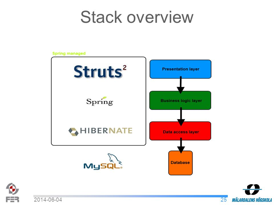 Stack overview 252014-06-04