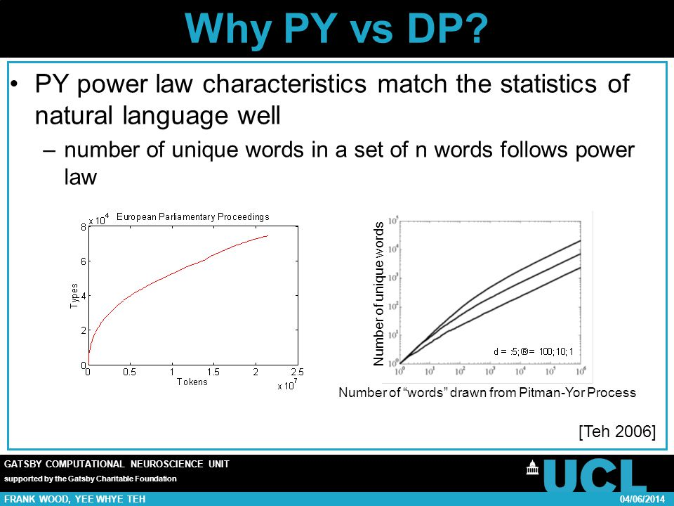 GATSBY COMPUTATIONAL NEUROSCIENCE UNIT supported by the Gatsby Charitable Foundation FRANK WOOD, YEE WHYE TEH04/06/2014 Why PY vs DP.