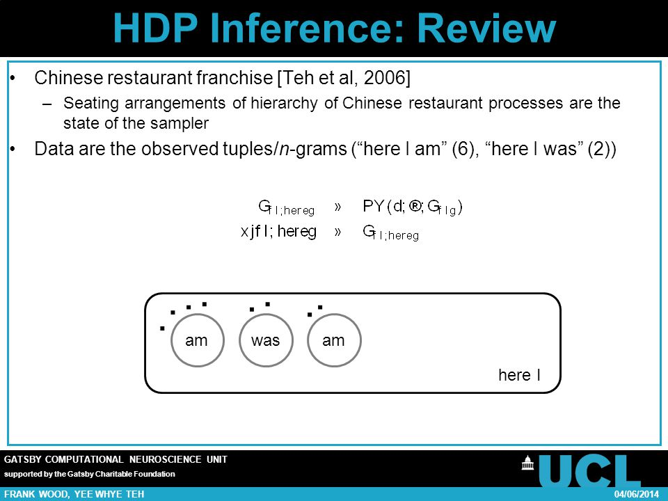 GATSBY COMPUTATIONAL NEUROSCIENCE UNIT supported by the Gatsby Charitable Foundation FRANK WOOD, YEE WHYE TEH04/06/2014 HDP Inference: Review Chinese restaurant franchise [Teh et al, 2006] –Seating arrangements of hierarchy of Chinese restaurant processes are the state of the sampler Data are the observed tuples/n-grams (here I am (6), here I was (2)) amwasam........