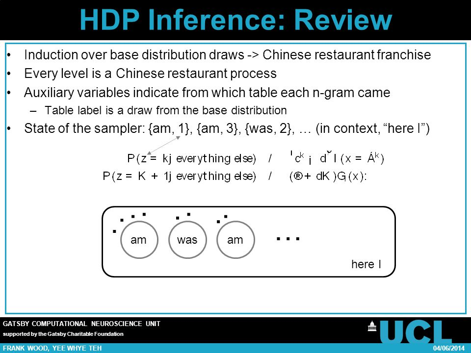 GATSBY COMPUTATIONAL NEUROSCIENCE UNIT supported by the Gatsby Charitable Foundation FRANK WOOD, YEE WHYE TEH04/06/2014 HDP Inference: Review Induction over base distribution draws -> Chinese restaurant franchise Every level is a Chinese restaurant process Auxiliary variables indicate from which table each n-gram came –Table label is a draw from the base distribution State of the sampler: {am, 1}, {am, 3}, {was, 2}, … (in context, here I) amwasam …........