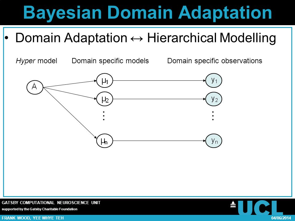 GATSBY COMPUTATIONAL NEUROSCIENCE UNIT supported by the Gatsby Charitable Foundation FRANK WOOD, YEE WHYE TEH04/06/2014 Bayesian Domain Adaptation Domain Adaptation Hierarchical Modelling Domain specific observationsDomain specific modelsHyper model ……